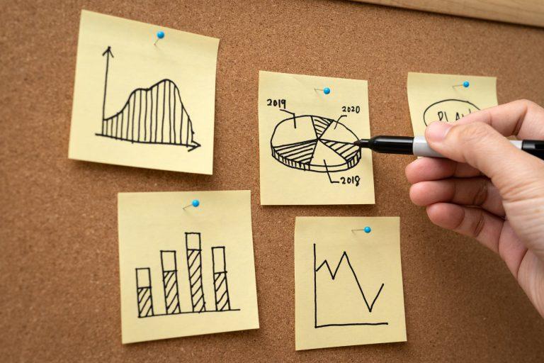 employee advocacy, mierzenie wyników, wykres,